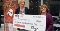 Chicago nets donation for CoxHealth Foundation