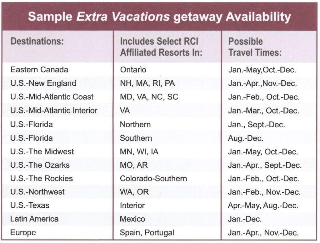 Disney-Resort~Hotel-details-page-chart